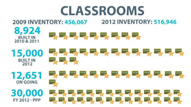 What's in store for School Year 2012-13?