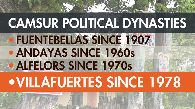 RULING FAMILIES. The Fuentebellas, Villafuertes, Andayas and Alfelors are some of the political dynasties that have ruled Camarines Sur. Graphic by Jessica Lazaro.