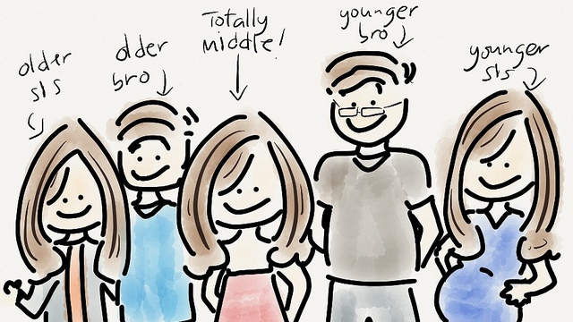 Birth order and personality: Are you true to type?
