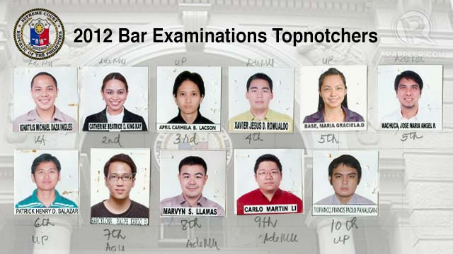 TOP 10. The 2012 top bar examinees.