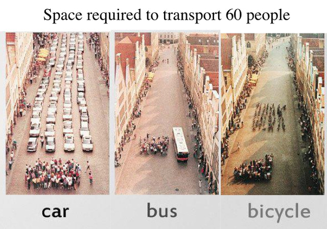 Bikes Vs Cars Pollution WASTED SPACE