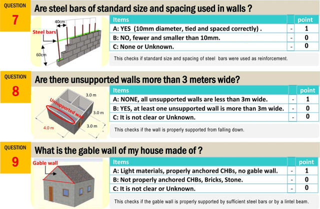 12 Point Checklist For An Earthquake Resistant House