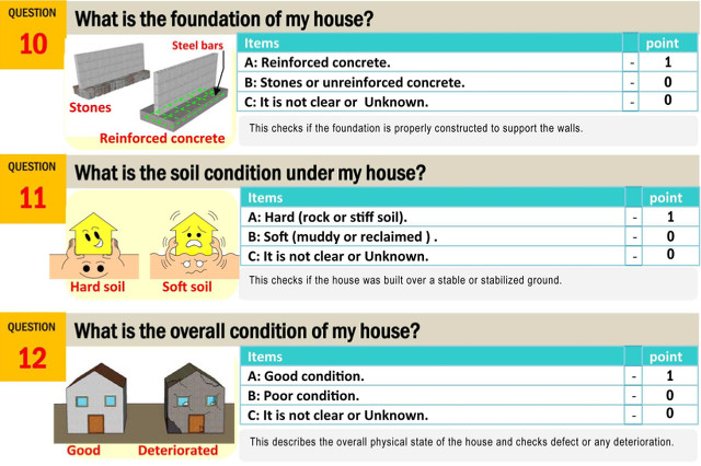 12 point checklist for an earthquake resistant house for What is the best foundation for a house