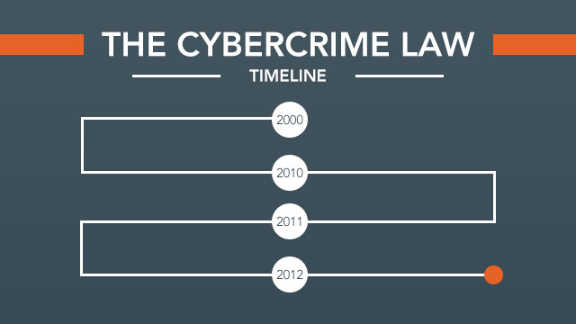 cybercrime law The primary objective of this research is to raise awareness of the recently  enacted cybercrimes act, 2015 of jamaica, which is examined.