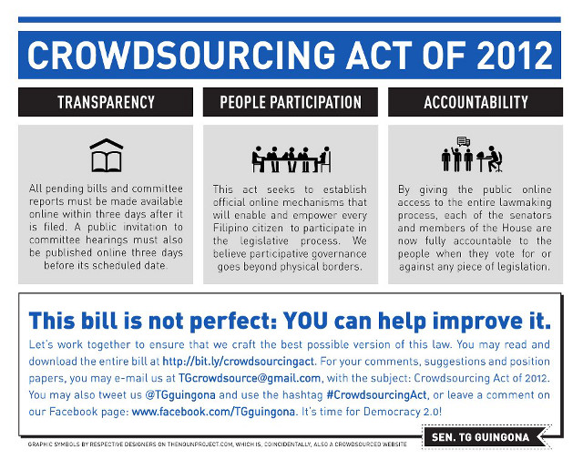 PEOPLE-POWERED. The appeal to Facebook users to help with the Crowdsourcing Act of 2012. Screen shot taken from Sen. Teofisto Guingona III's Facebook page.
