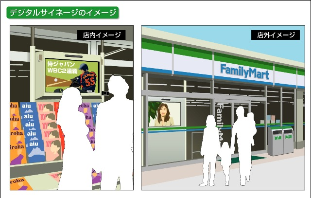 CONVENIENCE STORES. This FamilyMart store chain in Japan will soon be operating in the Philippines. Photo sourced from www.family.co.jp