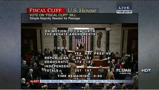 HOW THE HOUSE VOTED. Frame grab courtesy of C-SPAN.