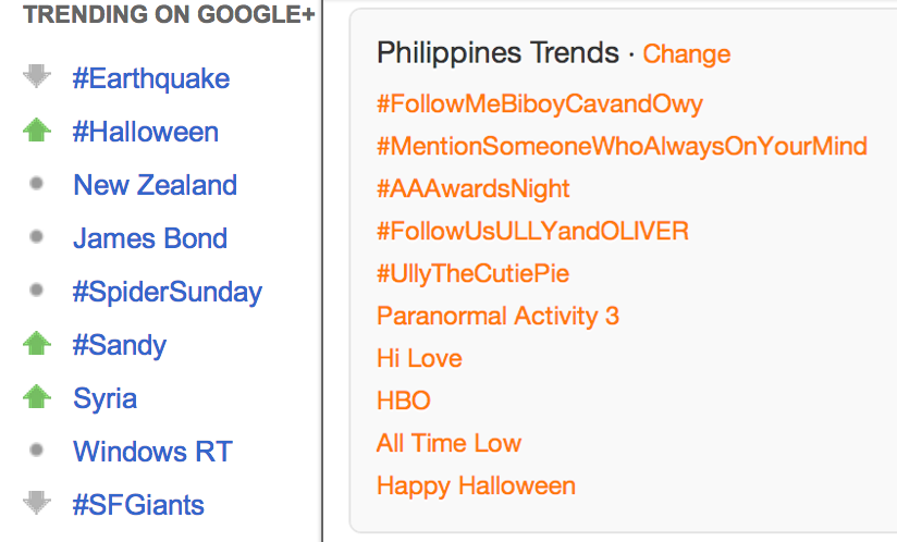 HALLOWEEN TRENDS. Screengrab of trending topics on Twitter and Google+