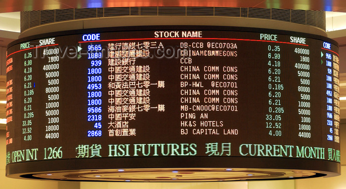 WELCOME BACK. Asian markets salute the return of the conservatives to power in Japan. File photo from Hong Kong Stock Exchange website