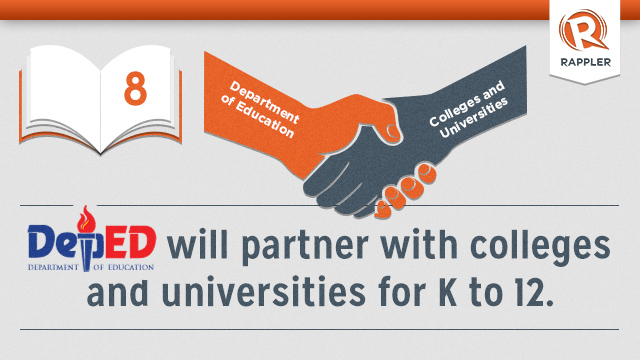 K 12 Education Infographics INFOGRAPHIC: 10 things...