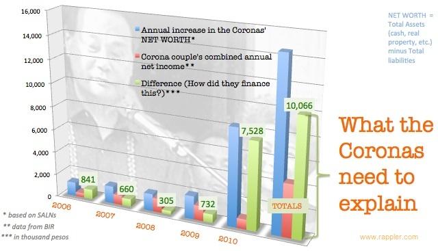 Rappler.com, infographic