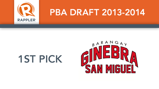 club in the Philippines will get first overall pick in the PBA draft