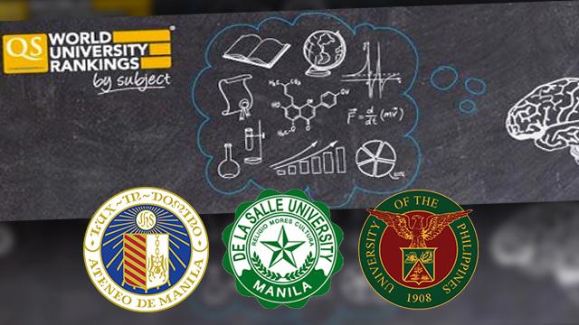 100 best universities 2006: