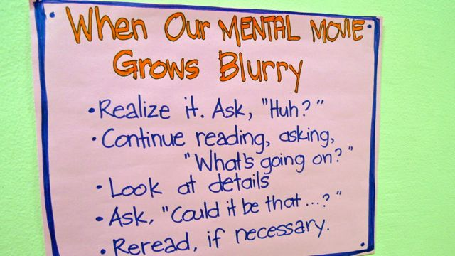 A POSTER ON THE wall of a 4th grade classroom where Reading Workshop is also implemented