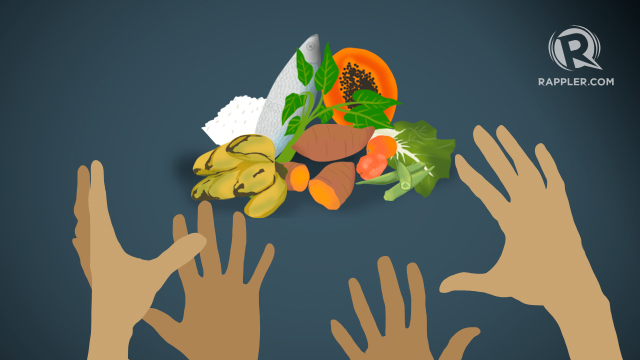 Our Right To Food
