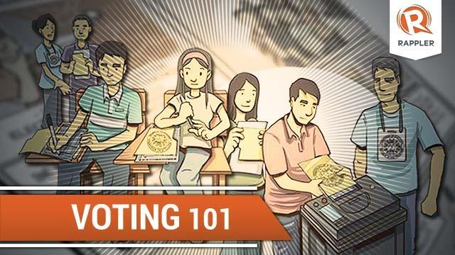 INTERACTIVE: Voting 101