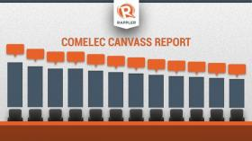Official tally of votes for the 2013 senatorial race