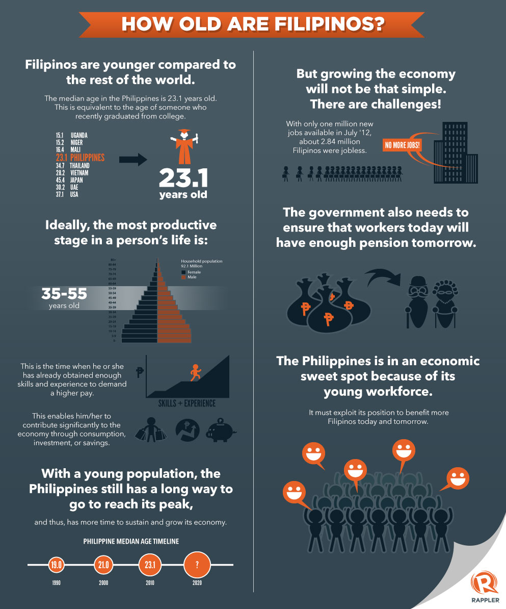 philippine health statistics Philippines the world bank health nutrition and population statistics provides key health, nutrition and population statistics gathered from a variety of international sources.