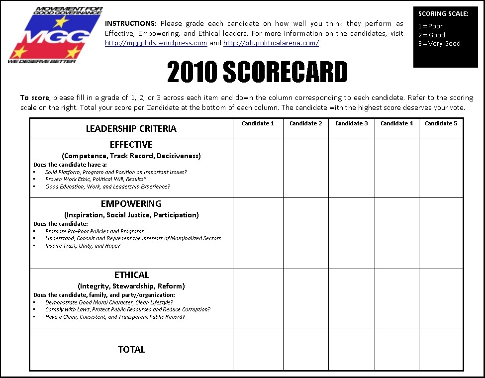 2010 candidate scorecard of the Movement for Good Governance. UPNCPAG Dean Edna Co says it can still be used by voters in the 2013 polls.