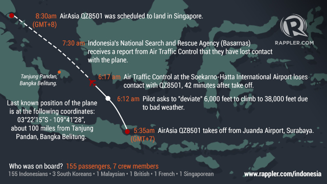 TIMELINE: What happened to AirAsia QZ8501?