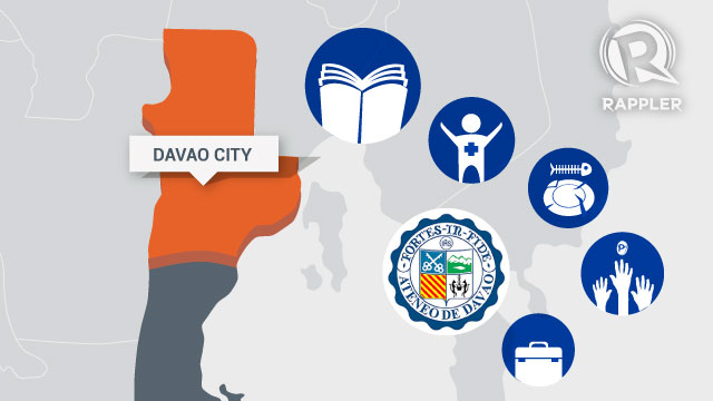 TOP PRIORITIES. Ateneo de Davao University survey reveals issue areas that Davaoeños want candidates to focus on after elections. Graphics by Matt Hebrona.