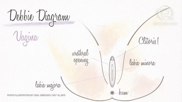 Dash Of Sas  Why I Have A Clitoris