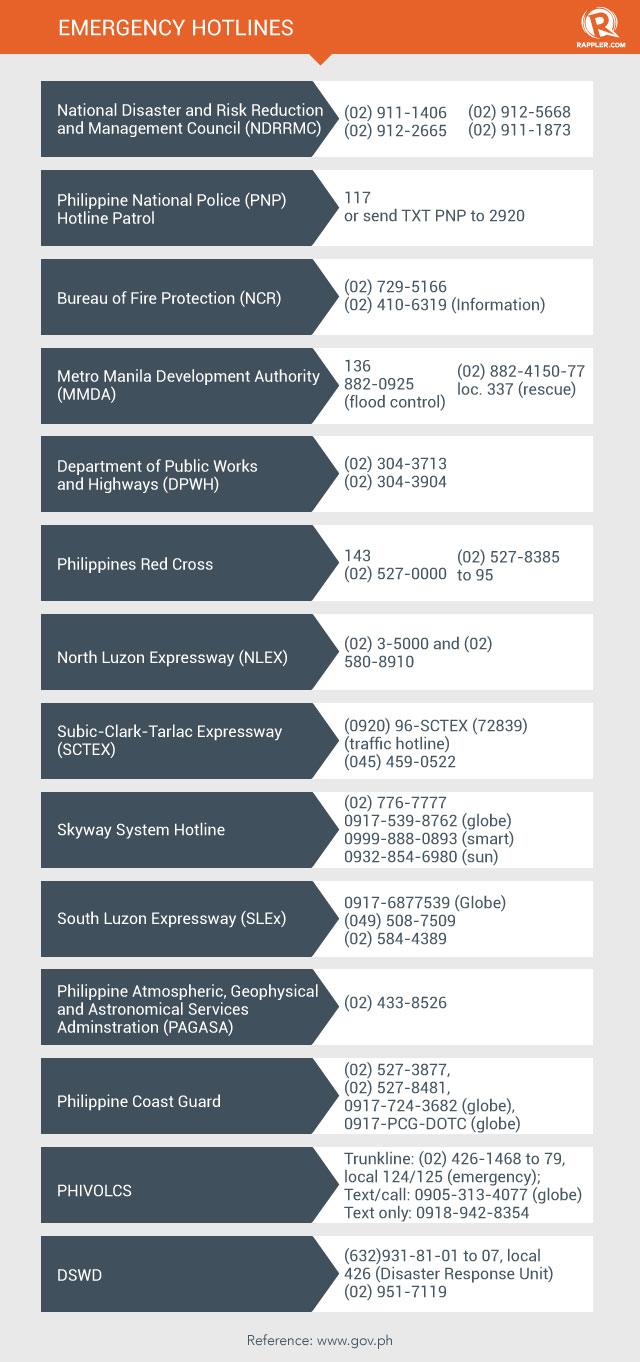 Emergency numbers in the Philippines