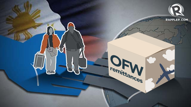 Don't want to be an OFW forever? Manage your money right