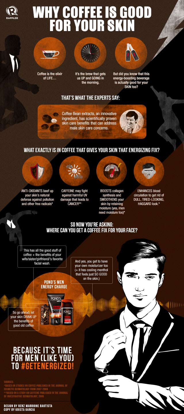 Infographic Why Coffee Is Good For Your Skin Ponds Men