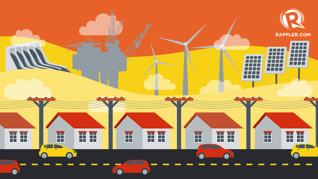 Infographic The Future Of Energy In The Philippines