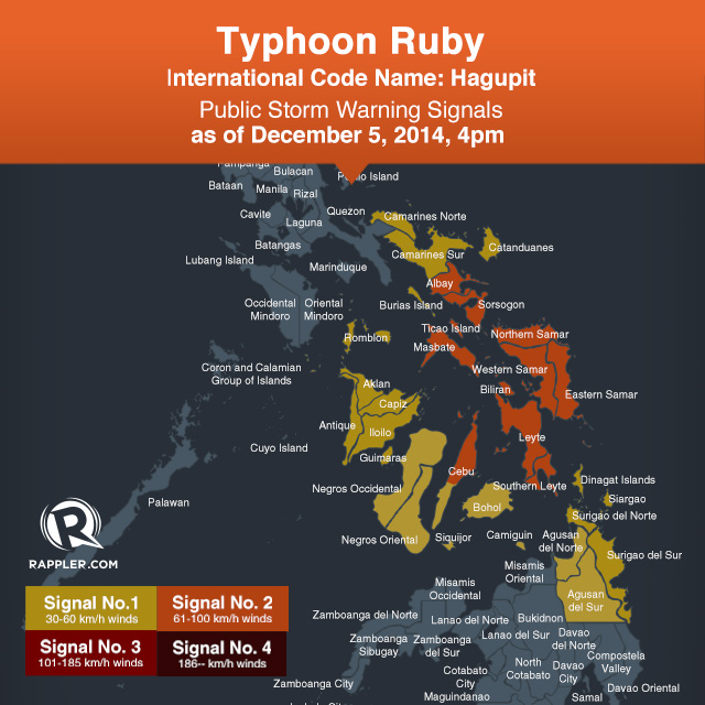 Typhoon Ruby 47 Provinces At High Risk