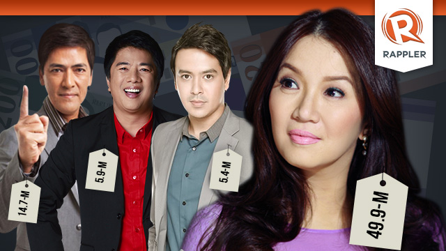 BIR explains why list of richest Pinoys is not the same as ...