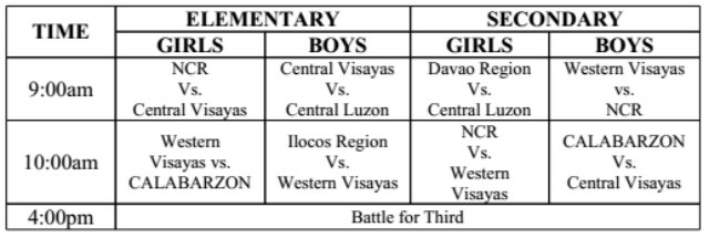 #Palaro2014 Volleyball day 5 quarterfinals wrap-up